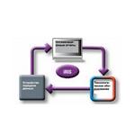 IRIS-программная платформа для сбора, регистрации, архивации и обработки для всех типов систем холодоснабжения и теплообменного оборудования